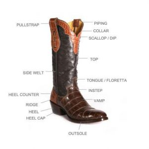 Western Boot Parts & Terminology